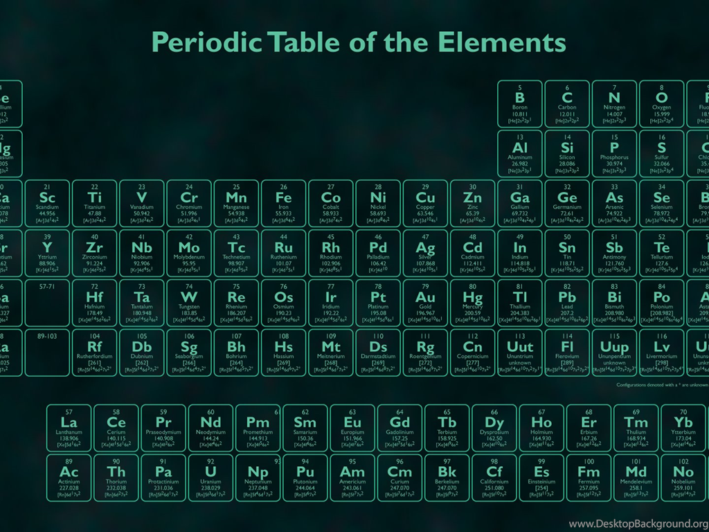 Periodic Table Hd Wallpapers Elements Image Chemistry Picture Desktop Background