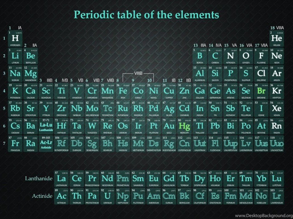Periodic Table HD Wallpapers Desktop Background