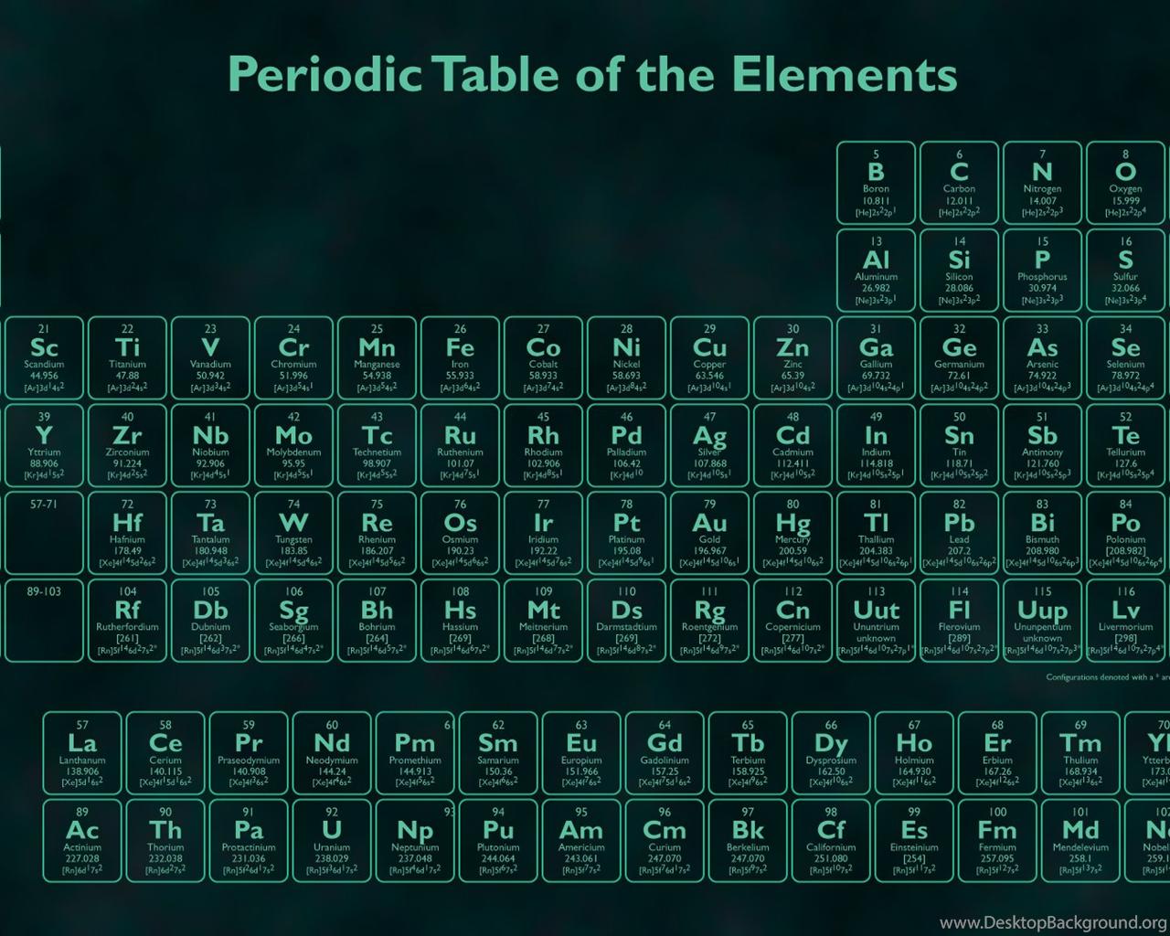 1440x900 periodic table wallpaper - photo #11