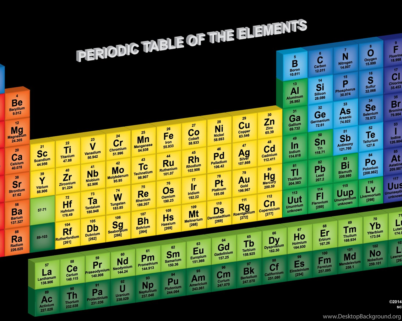 Minecraft periodic table mod gallery periodic table images minecraft periodic table mod image collections periodic table images periodic table desktop choice image periodic table gamestrikefo Image collections
