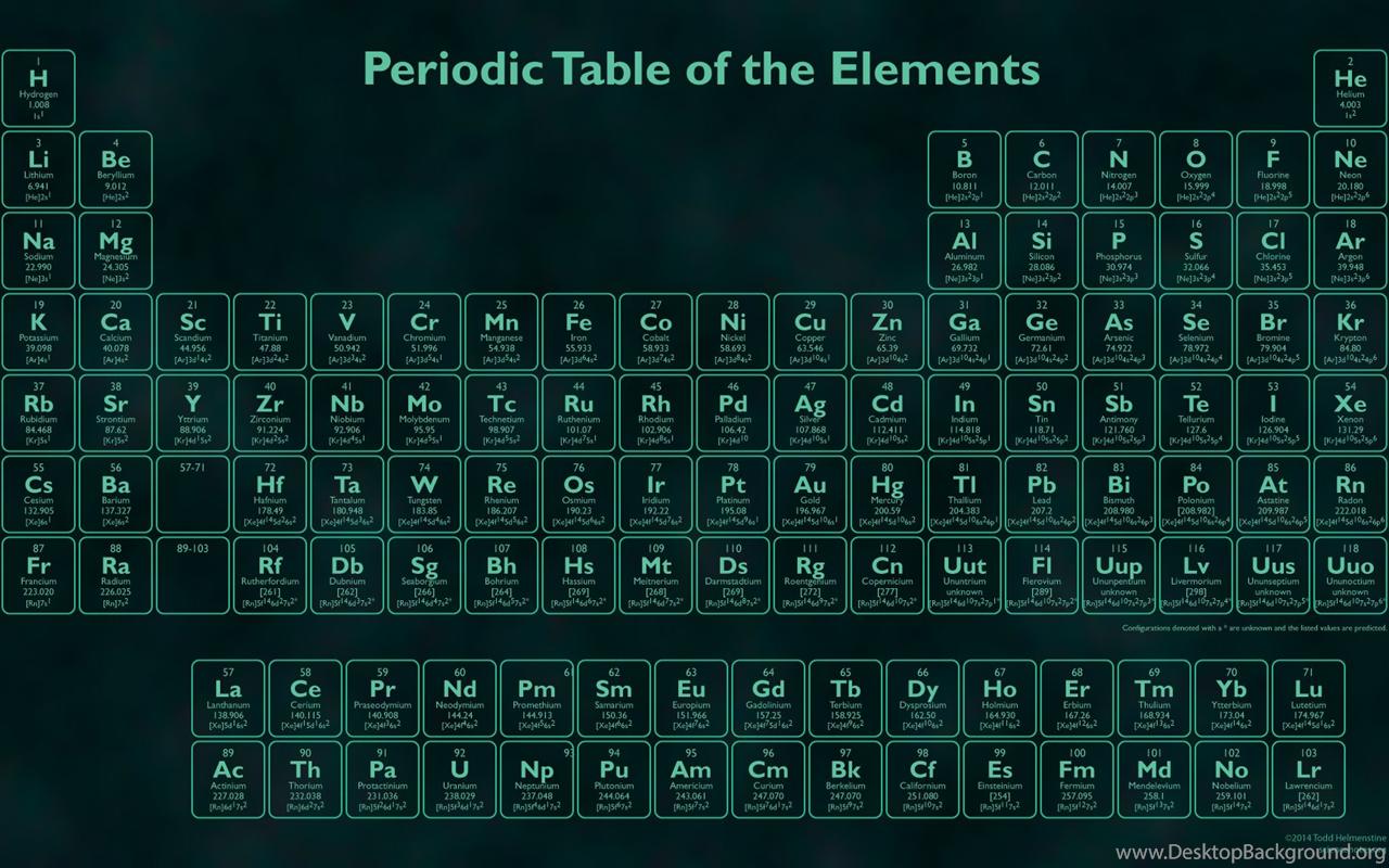 1680x1050 elements periodic - photo #5