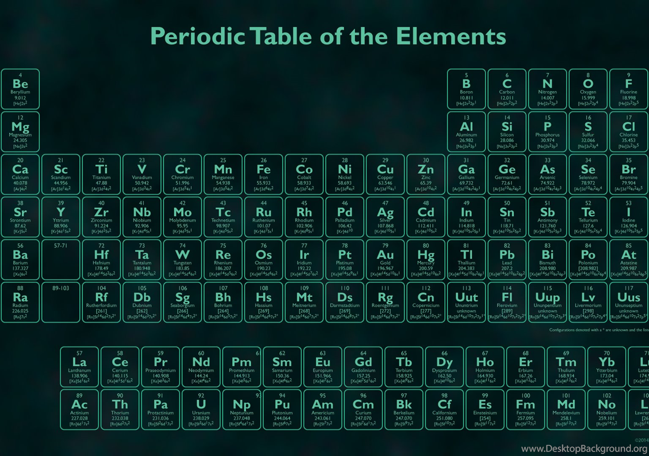 Periodic Table HD Wallpapers Elements Image Chemistry ...