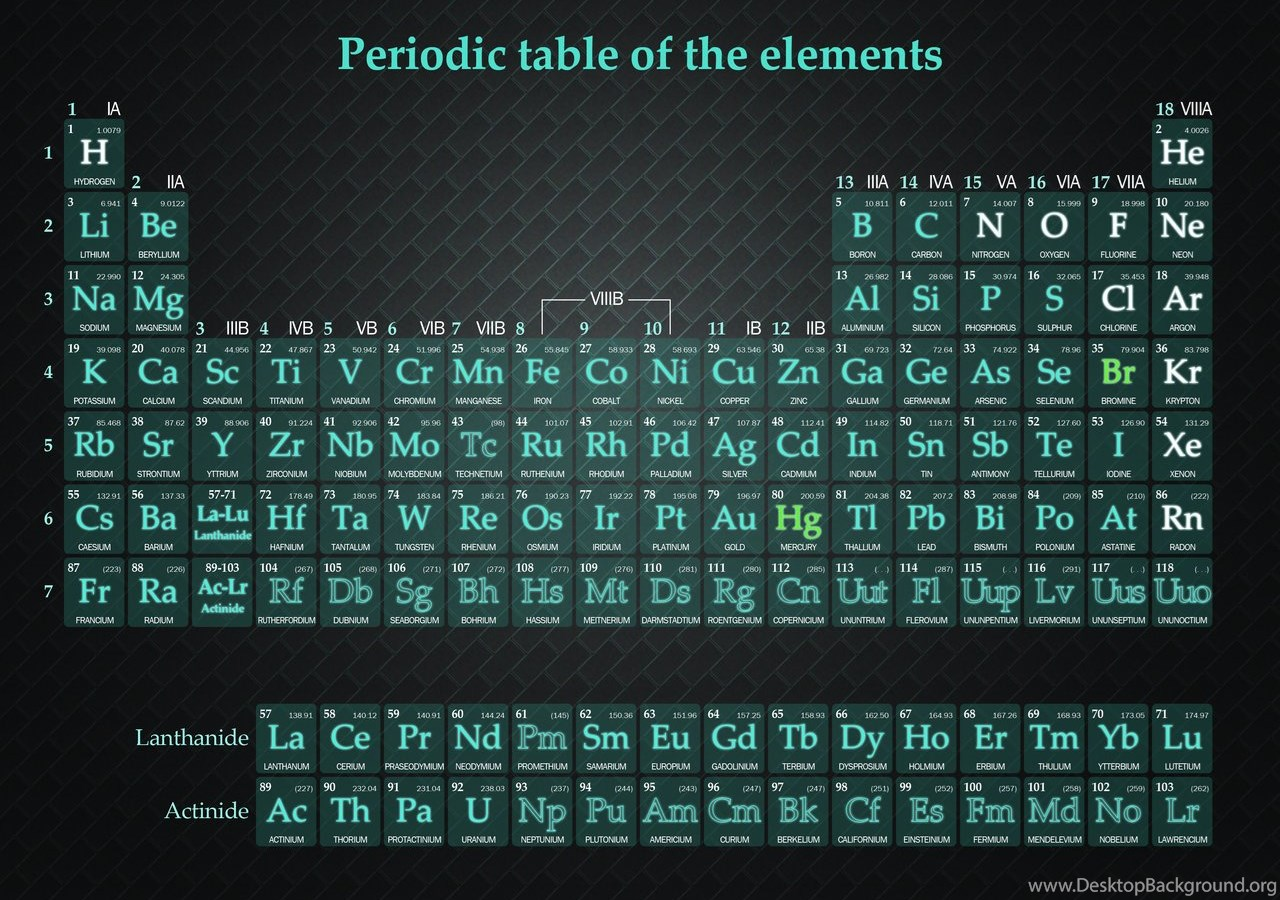 Periodic table emission spectra gallery periodic table images periodic table desktop images periodic table images periodic table emission spectra image collections periodic table periodic gamestrikefo Images