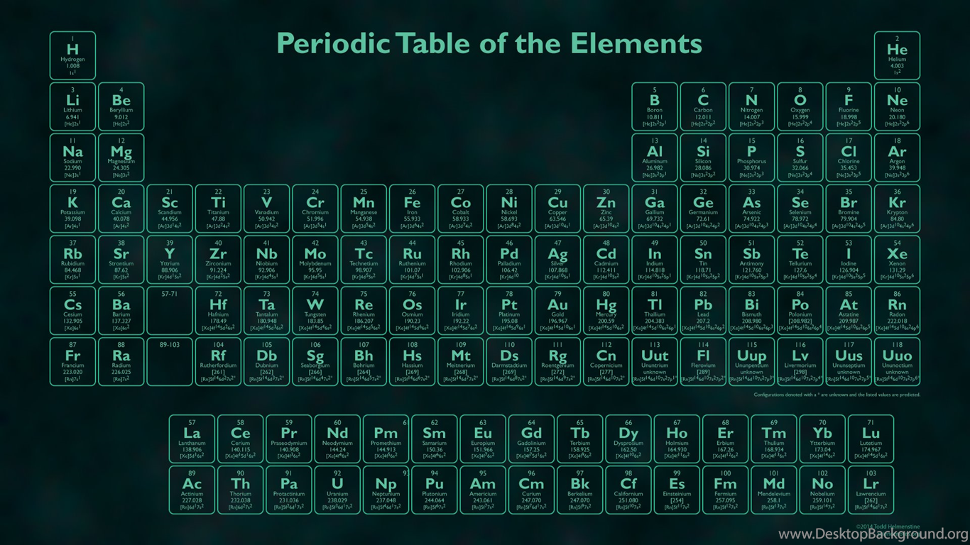 Periodic table hd wallpapers elements image chemistry picture 1366x768 1920x1080 gamestrikefo Gallery