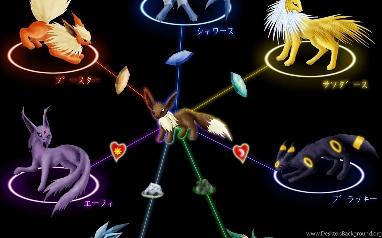 Pokemon Eevee Wallpapers Desktop Background