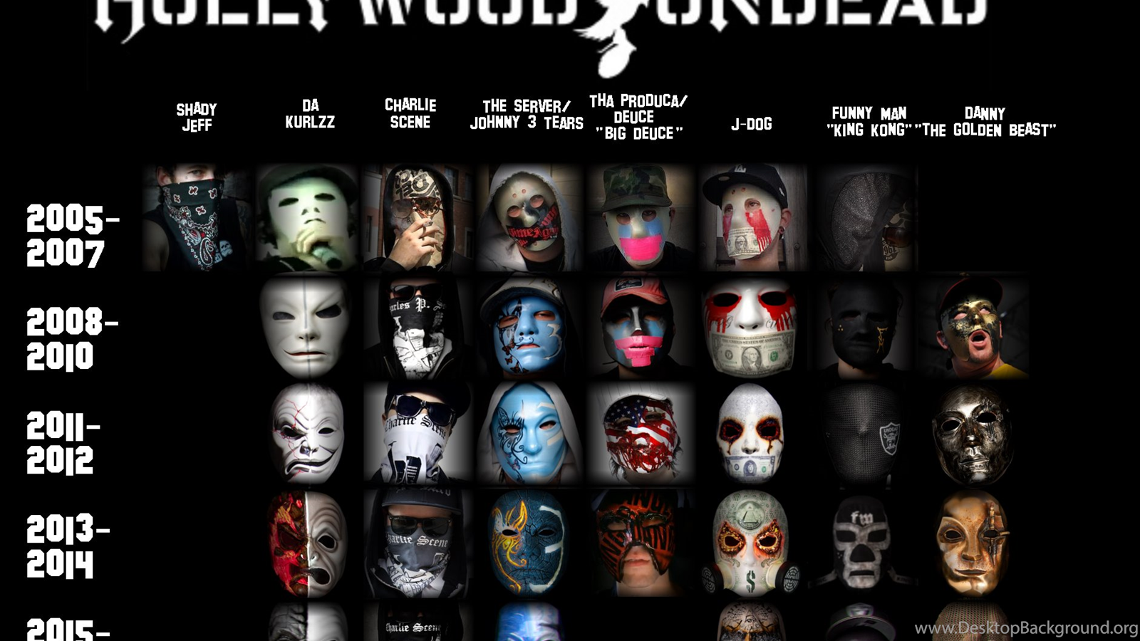 Hollywood Undead Wallpapers HollywoodUndead Desktop Background