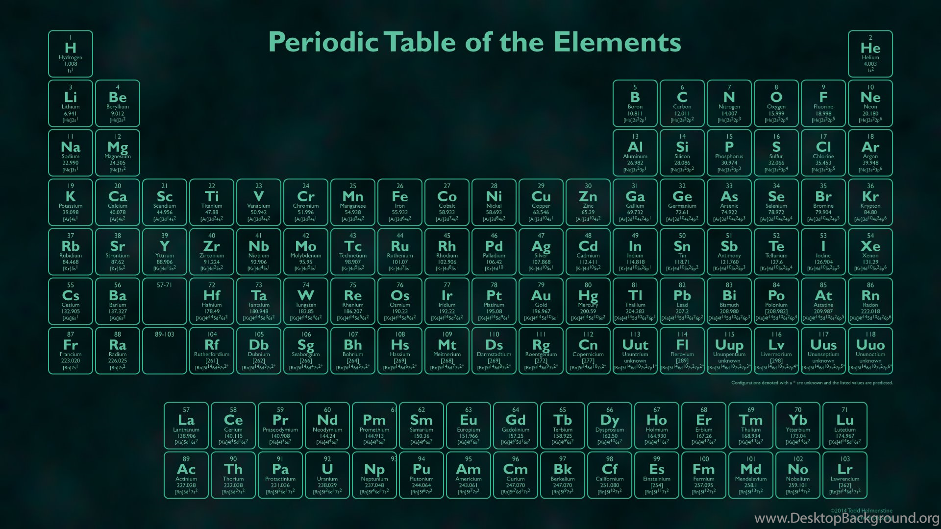 Cn periodic table element gallery periodic table images uuu element periodic table choice image periodic table images uuu periodic table gallery periodic table images gamestrikefo Image collections