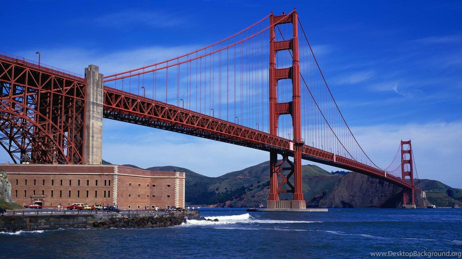 Wallpapers Golden Gate Bridge Usa California Bridge Panorama