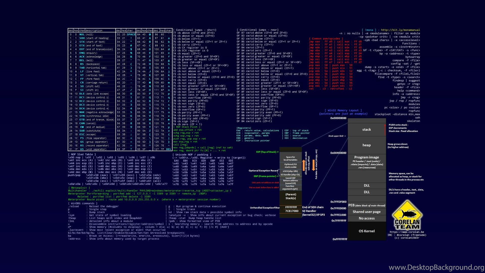 Hacker Wallpapers >>
