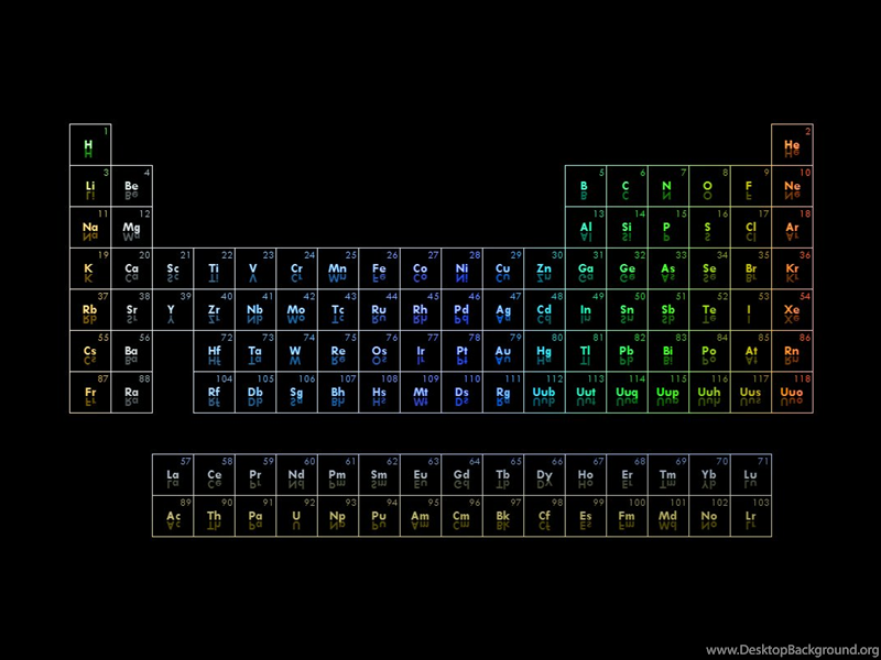 Free download 12 chemistry periodic table wallpapers for for Table wallpaper