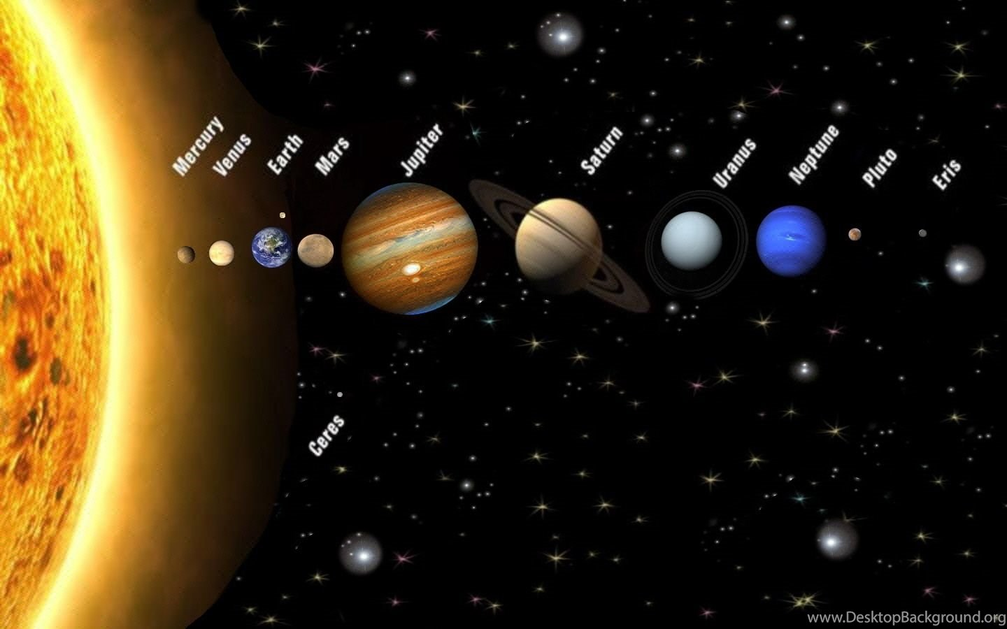 outer planets of the solar system - 1200×750