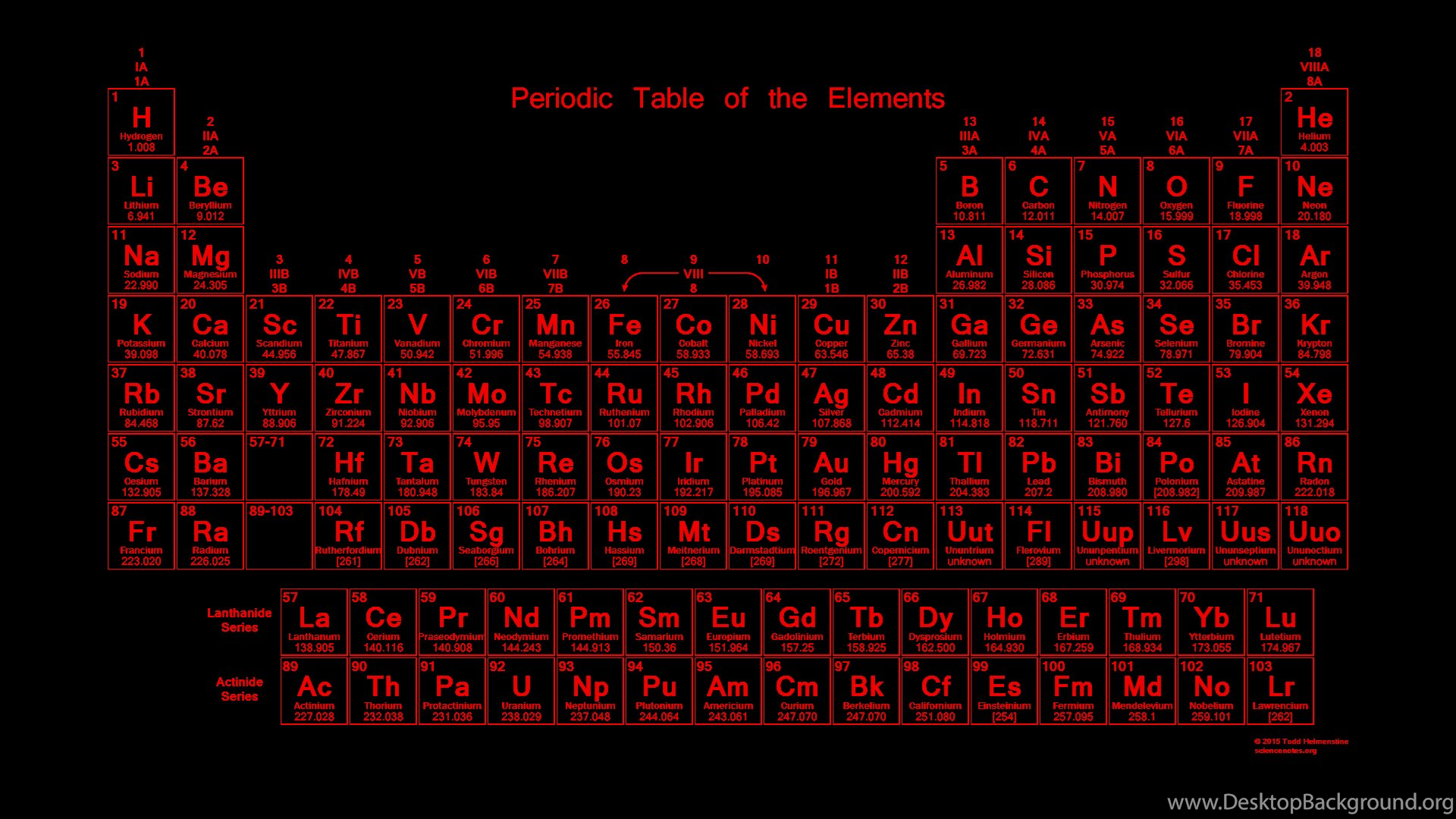 Glowing Neon Periodic Table Wallpapers 2015 Desktop Background