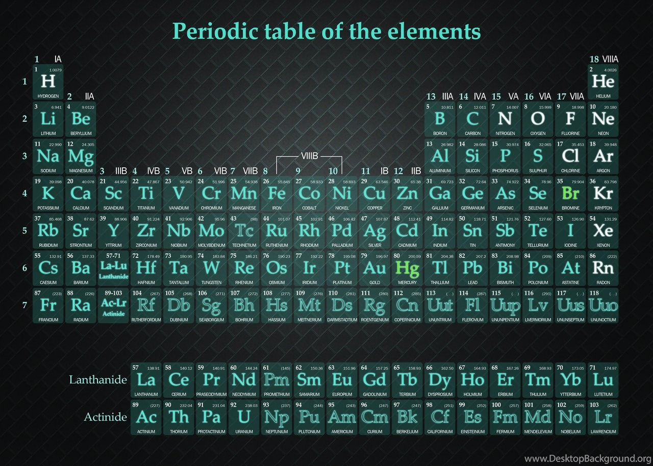 Periodic table of elements wallpapers wallpapers periodic table wallpapers breaking bad wesharepics gamestrikefo Image collections